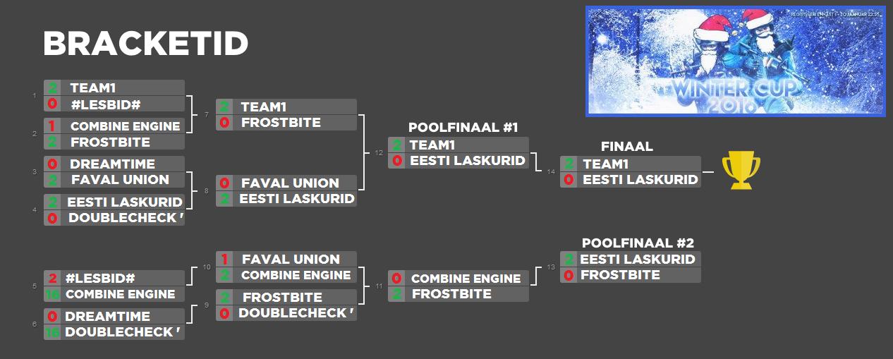 Winter Cup | Mängud Strukt25