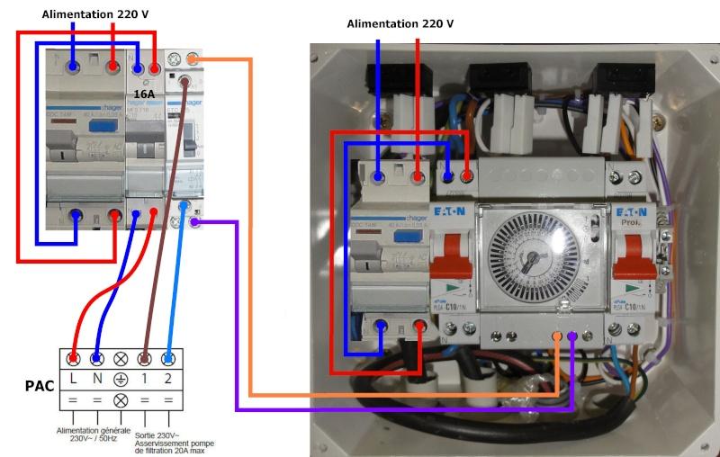 Aide raccordement électrique du coffret W****** et de la PAC sur le tableau de la maison Tablea11
