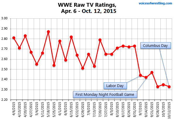 Ratings 2015 - Page 4 Avgraw10