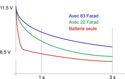 Un peu de graphène dans mon F16... - Page 2 Batter10