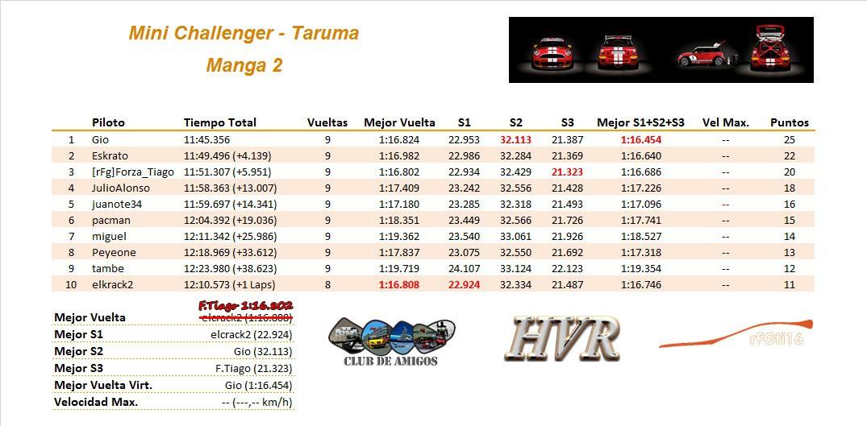 [RESULTADOS]5ª Carrera - Taruma Manga_12