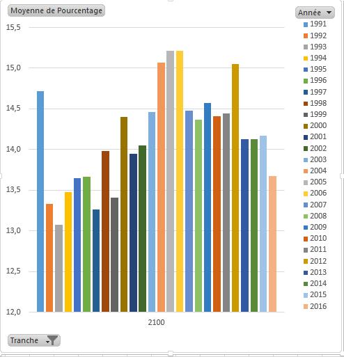 Evolution du classement ICCF - Page 2 2016_012