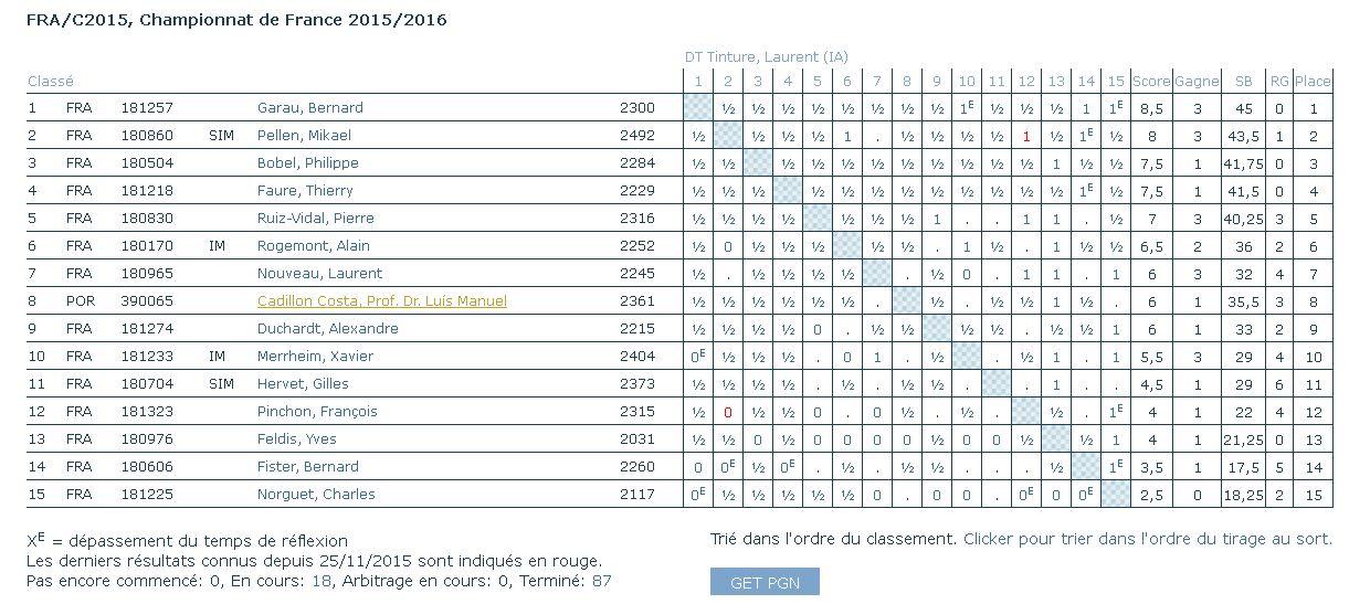 Le championnat de France AJEC - Page 2 Finale10