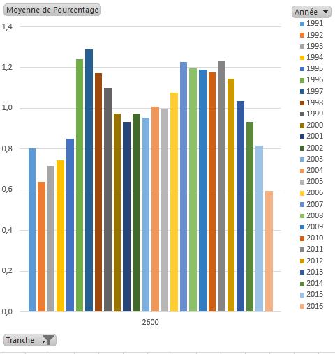 Evolution du classement ICCF - Page 2 Image012