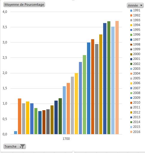 Evolution du classement ICCF - Page 2 Image014
