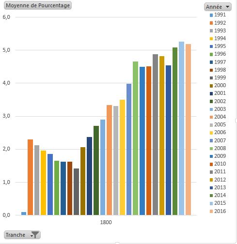 Evolution du classement ICCF - Page 2 Image015