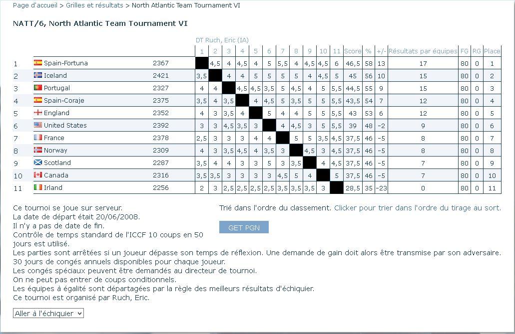 N.A.T.T. 7 compétition par équipes - Page 2 Natt610