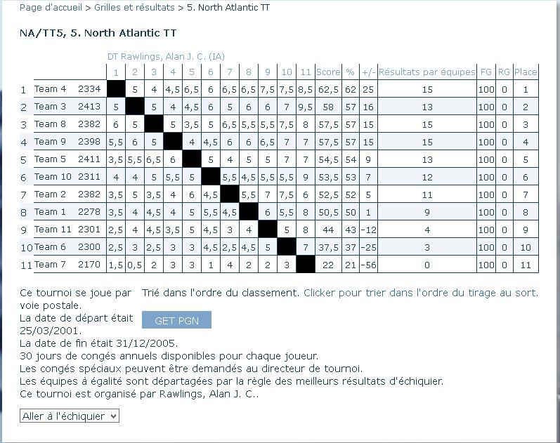 N.A.T.T. 7 compétition par équipes - Page 2 Team410