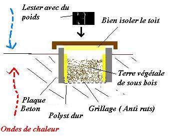 Besoin aide problème maintenance hibernation  Enclos12