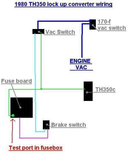 wiring th350c lock up diagram basic wiring diagram u2022 rh rnetcomputer co Cam Switch Wiring Diagram 700R4 Wiring Diagram for a 1982