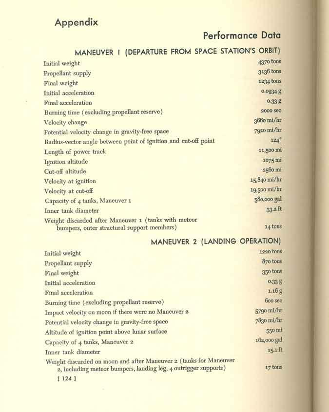 Astronautique 1950 - Page 2 Scan0111