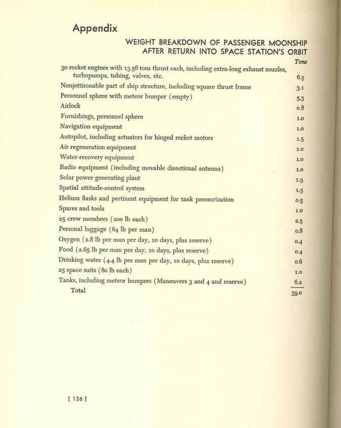 Astronautique 1950 - Page 2 Scan0112