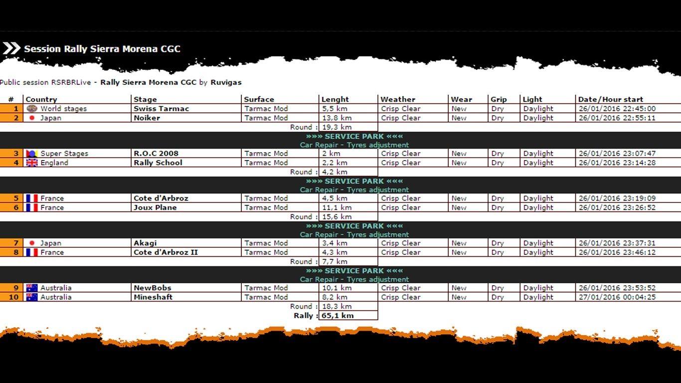 Confirmación para el Shakedown Rally Sierra Morena R2 2016 Roadbo11