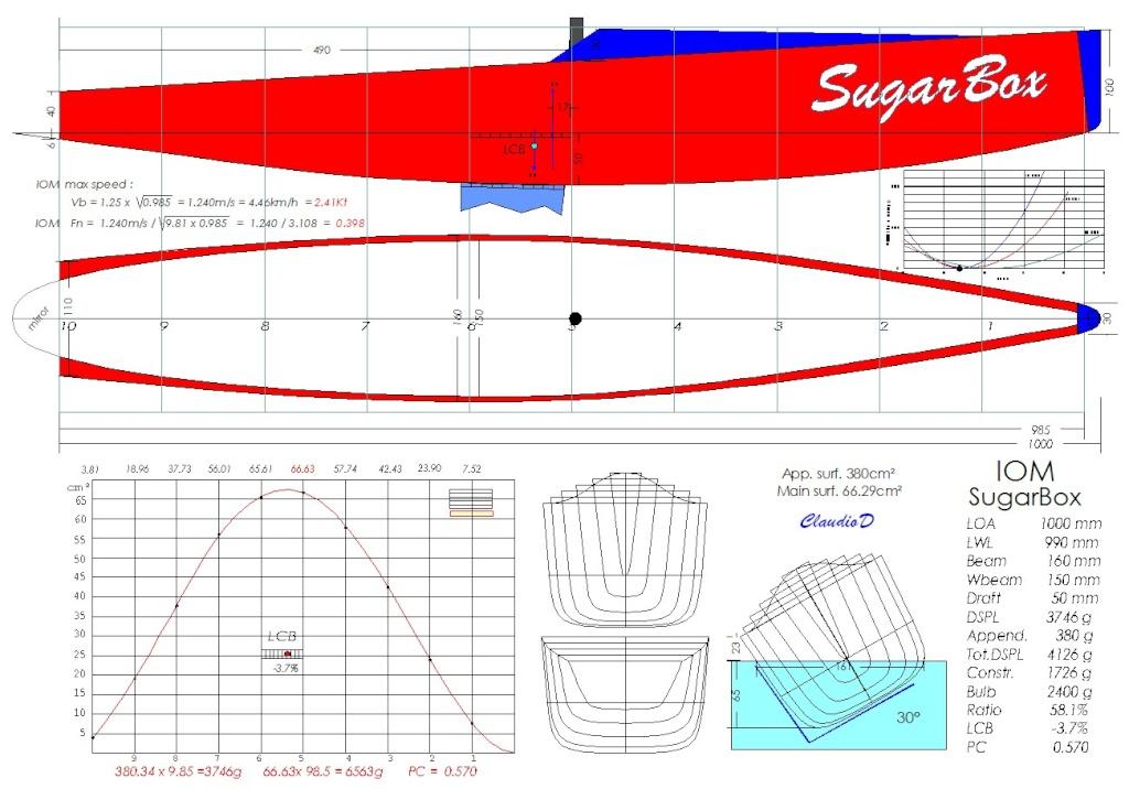 Deux  NOUVEAUX Plans de IOM Sugarb10