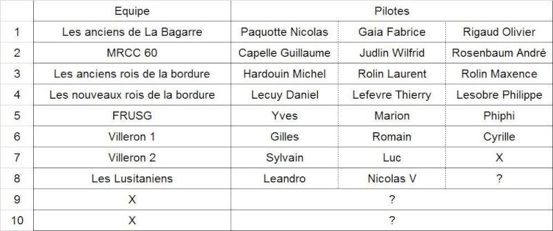 Modification du réglement : Endurance Téléthon MRCC60 le 13/12/2015 Equipe11
