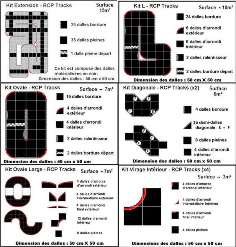 Piste Kyosho 87052 : quelle est la vraie surface ? Piste_10
