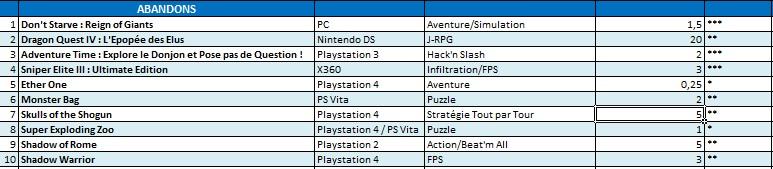 Vos jeux finis en 2015 - Page 11 Jeux_t13