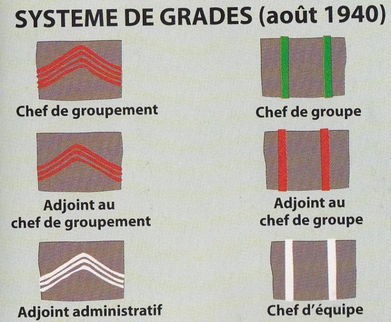 Les Grades des Chantiers ... Grade_10