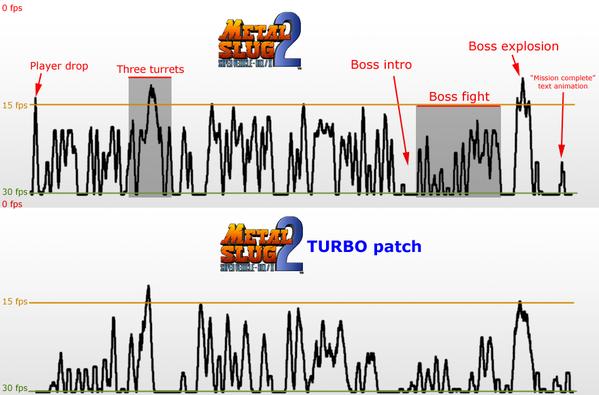 [MVS -  NGCD] Metal Slug 2 Turbo, le tuto Cstave10