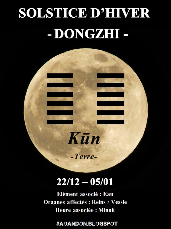 Solstice d'hiver - Dongzhi Solsti10