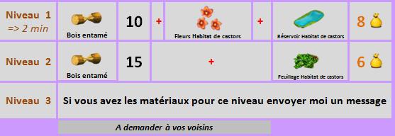 Habitat de Castors => Imprimé Castor Sans_202