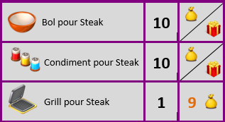 Machine à Steak de Papi Sans_301