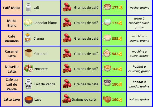 Machine à Café / Cafetière Italienne Sans_396