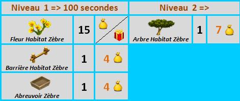 Habitat Zèbre => Imprimé Zèbre Sans_t59