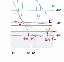 Aspect du mois de Novembre - Page 5 Hl_mer10