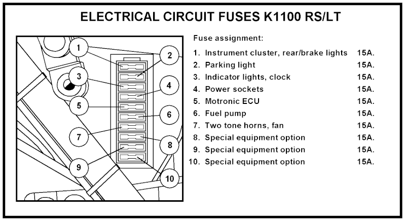 Terrific Bmw K75 Fuse Box Wiring Diagram Wiring Digital Resources Antuskbiperorg