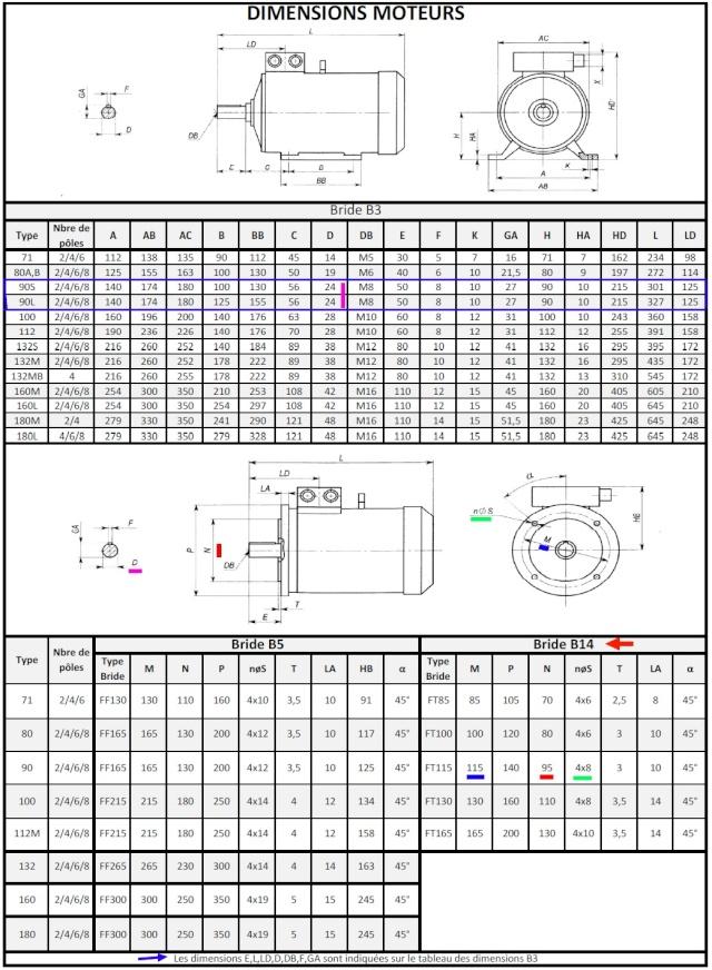 Changement de moteur sur lurem C260N - Page 2 Norme_12