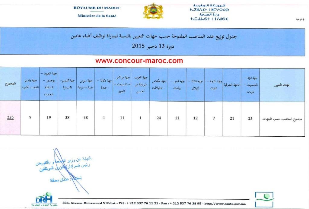 وزارة الصحة : مباراة لتوظيف طبيب من الدرجة الأولى ~ سلم 11 (225 منصب) آخر أجل لإيداع الترشيحات 7 دجنبر 2015 Concou34