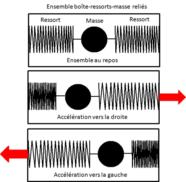 Technologie des OVNI, bruit,vitesse, etc.. - Page 2 Masse_10