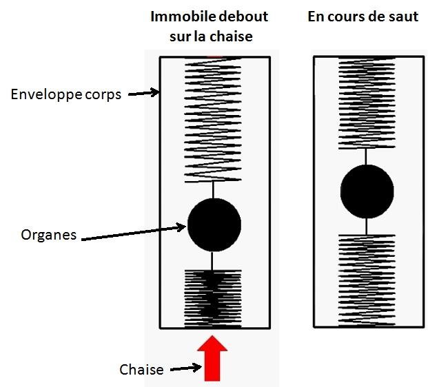 Technologie des OVNI, bruit,vitesse, etc.. - Page 4 Saut_c10