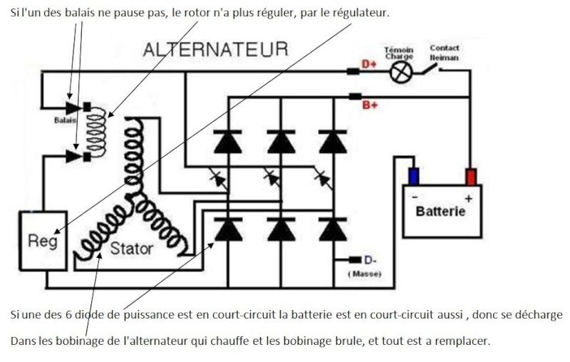 alternateur hs / alternateur piloté ou normal ,  - Page 3 Altern14