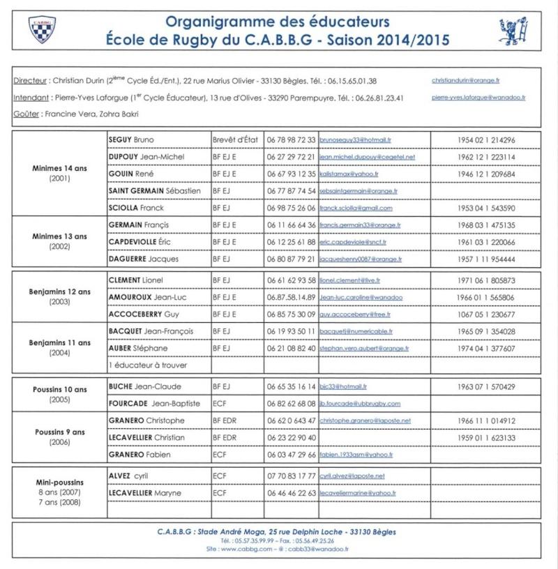 Baptiste Serin - Page 2 Organi10