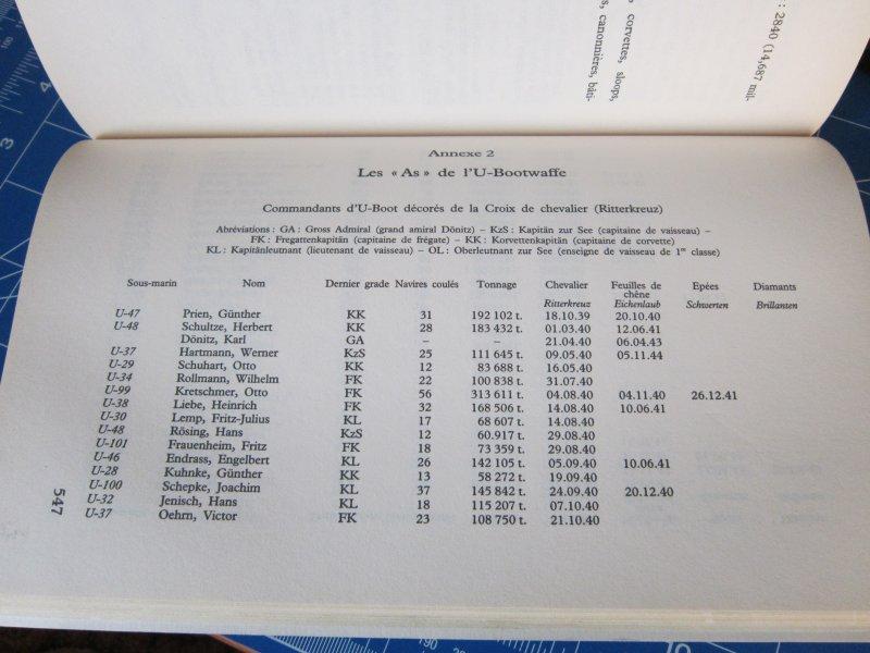 Sous-marins Allemands au combat 1939-1945 - Patrick De Gmeline Img_5717