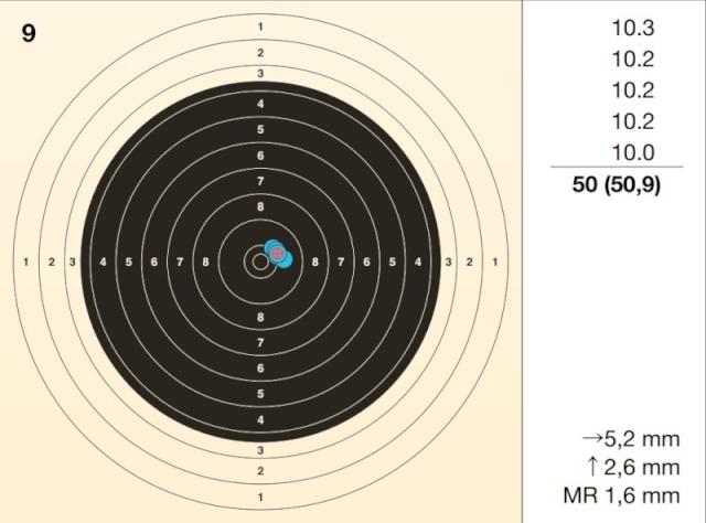 points pour qualif et championnat 60BC Cible918