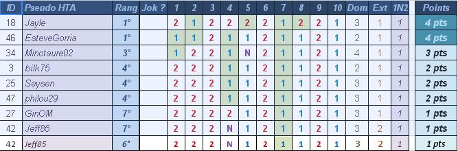 [Pronos] Saison 60- Journée 1 Pronos10