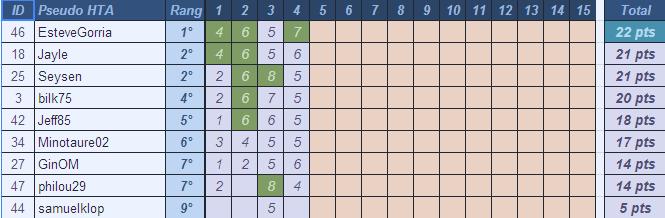 [Pronos] Saison 60- Journée 4 Pronos12