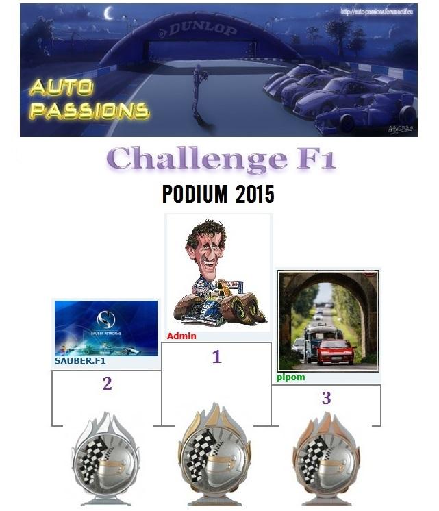 Classement Challenge F1 2015 Podium10