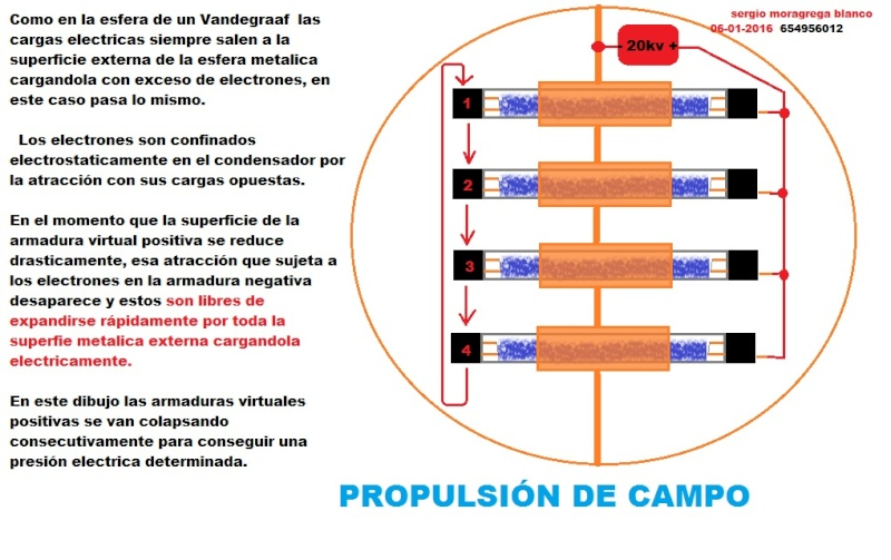 posible sistema de propulsión de campo Propul12
