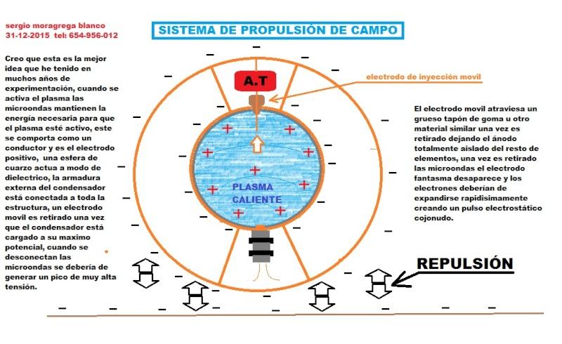 posible sistema de propulsión de campo Sistem10