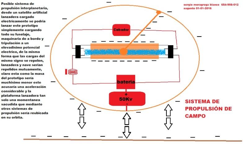posible sistema de propulsión de campo Sistem11