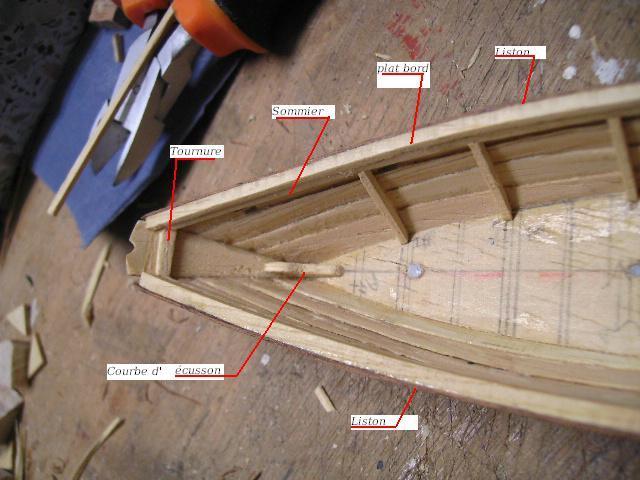 BISQUINE au 1/40 Kit Billing Boats modifié Xavero - Page 4 Bild0112