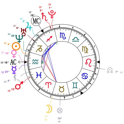 Arcs solaires et transits. Astrot10