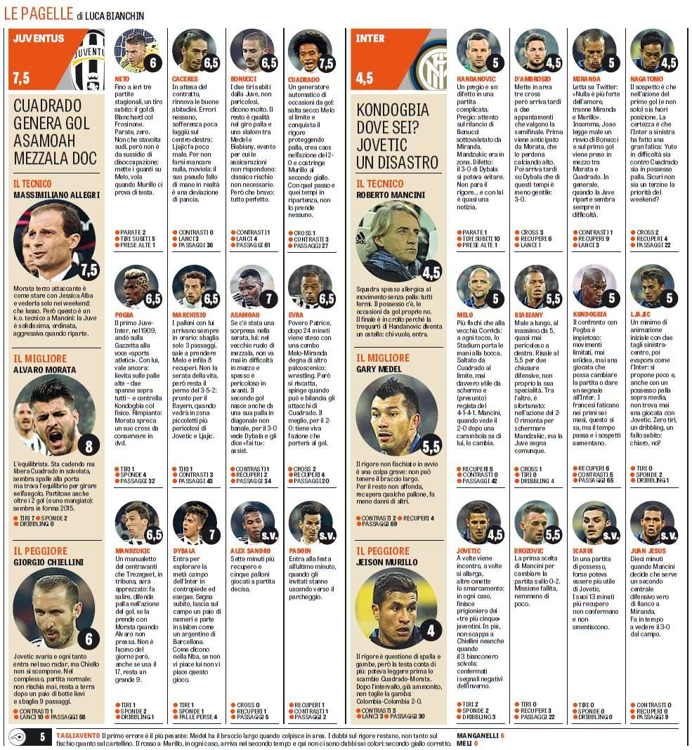Coppa: Juventus - Ellenség, 2016.01.27., 20:45 Digi3  - Page 5 Ize310
