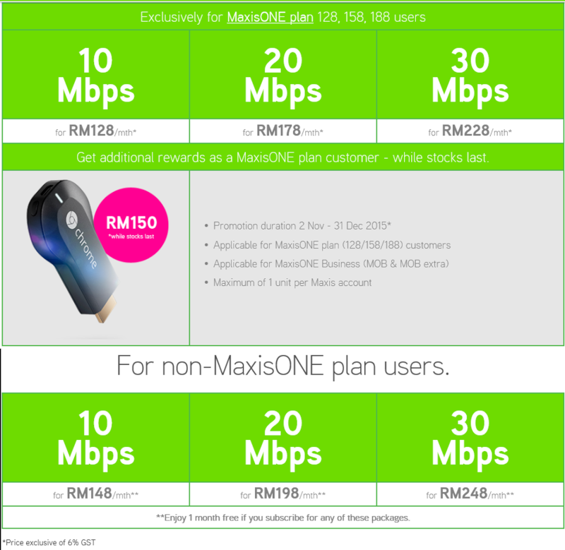 Register UNIFI/MAXIS FIBRE (FREE) Pictur10