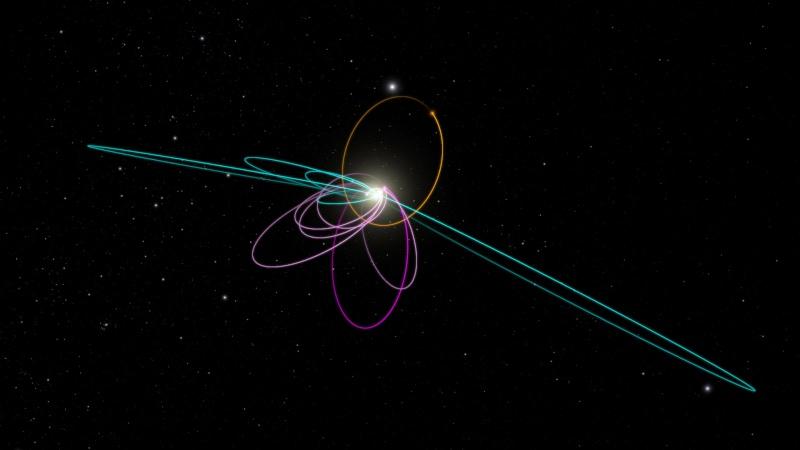 Une neuvième planète dans le système solaire ? Planet12
