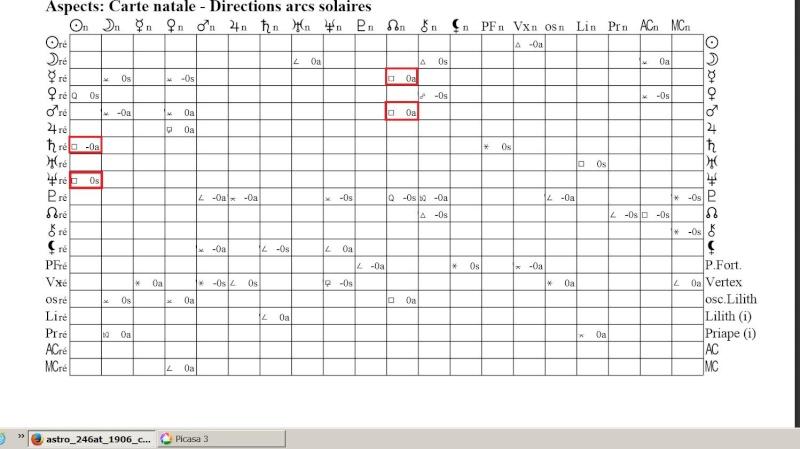 Arcs solaires et transits. - Page 2 Captur15